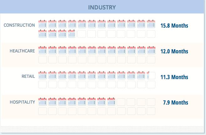 industrySegmented