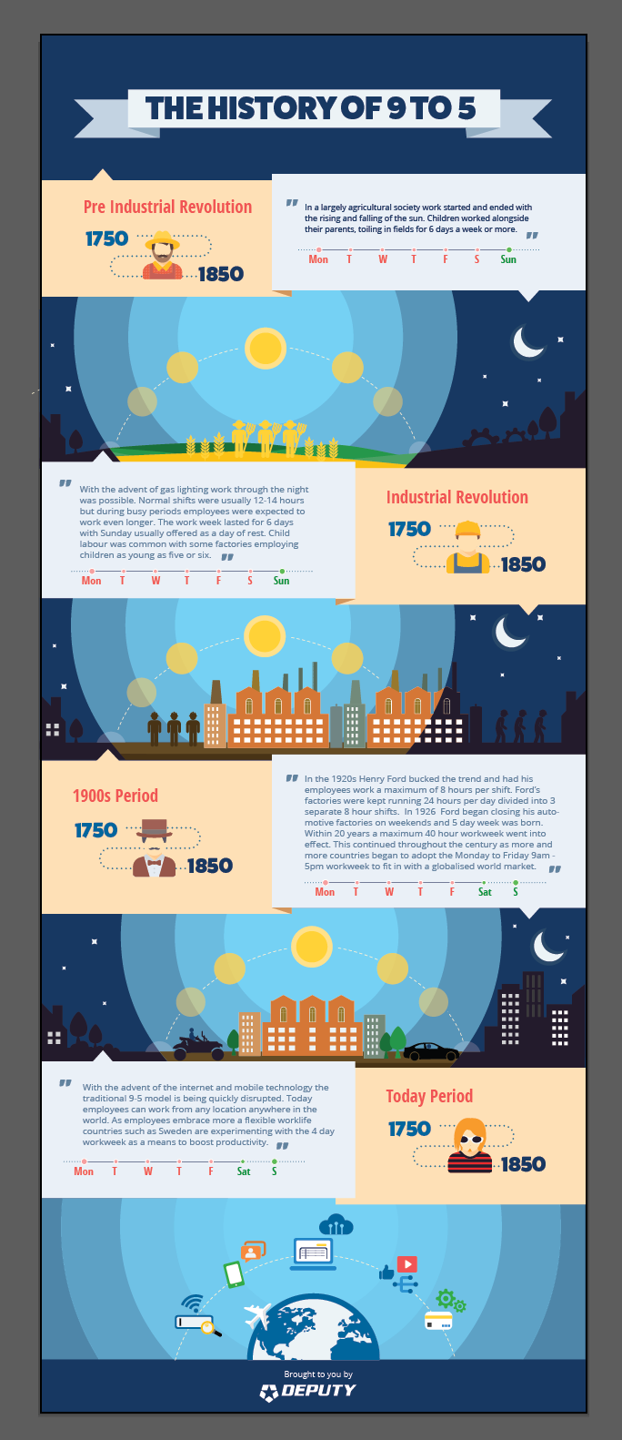 inforgraphic_9to5