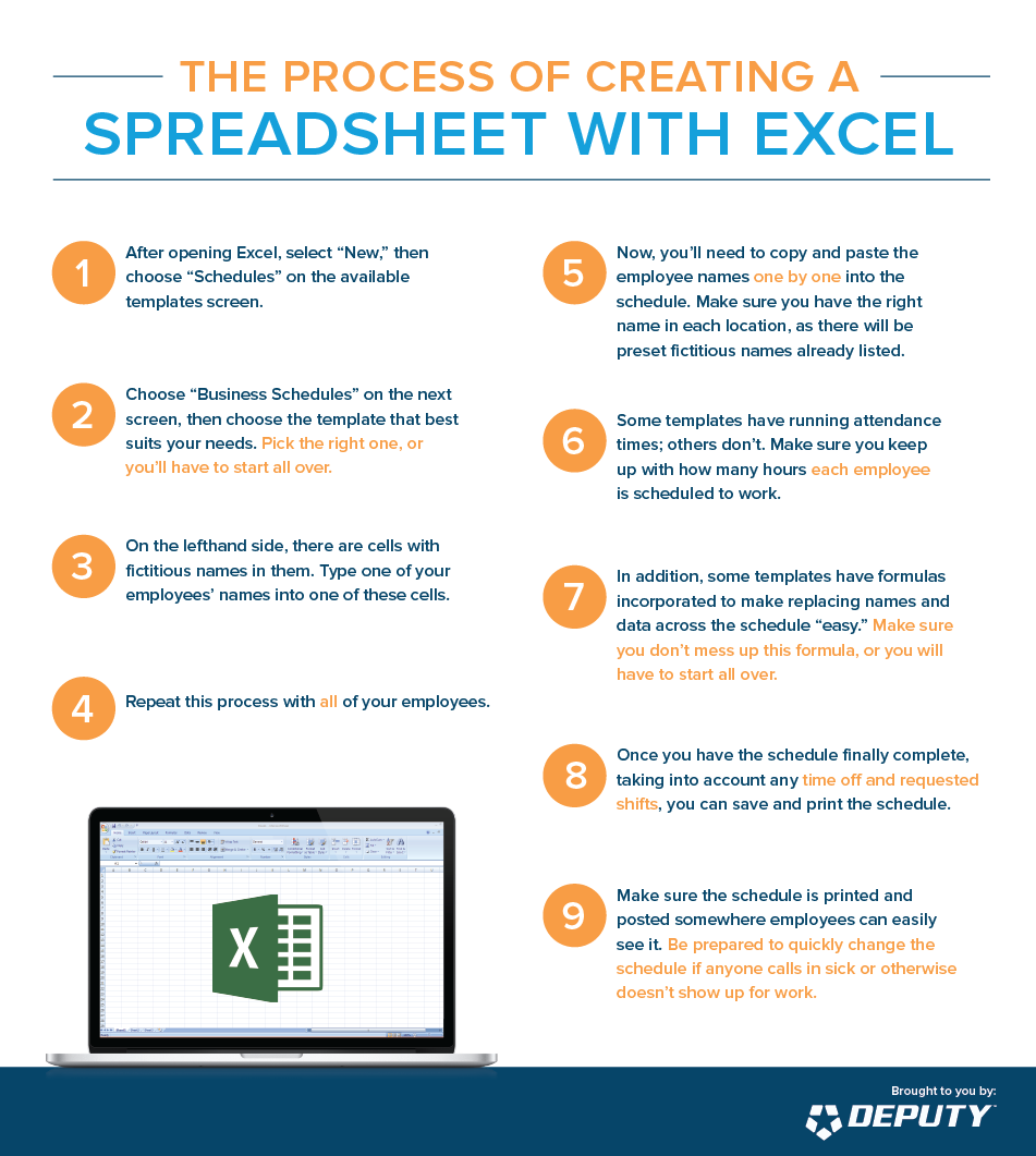 Deputy-The Process of Creating a Spreadsheet With Excel infographic