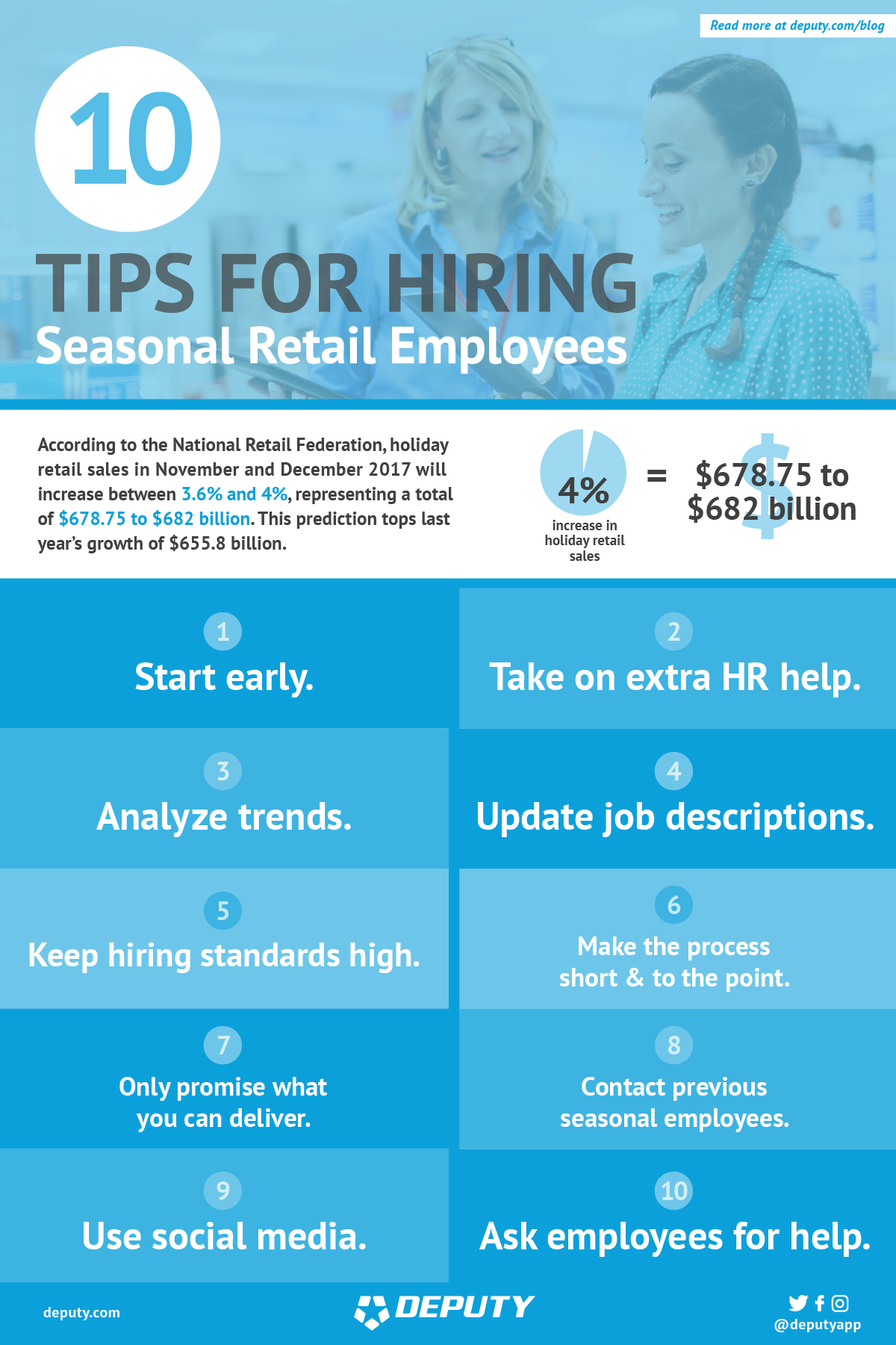 Deputy-10 Tips for Hiring Seasonal Retail Employees-infographic-SCREEN